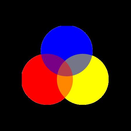 Renkli Daireler Oyunu Okul Oncesi Destek
